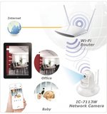 HD Pan-Tilt IP-Camera Binnen Wit_
