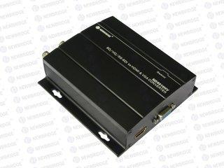HDMI SD/HD/3G-SDI converter