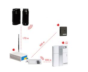 JNStar extra plus pakket 20m sensoren, bel, draadloze bel en een zakpieper