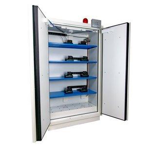 Lithium-ion safe 795+Li, brandwerende kluis voor batterijen en accu's